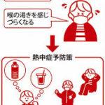 夏のマスク着用による熱中症のリスクについて